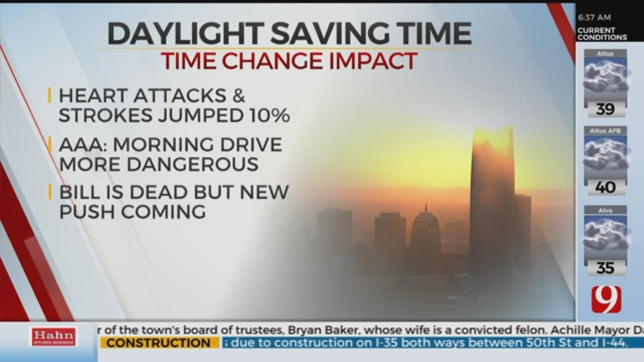 Lawmakers Continue To Push Daylight Saving Bill