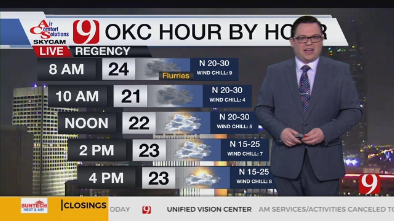 Sunday Morning Winter Weather Forecast