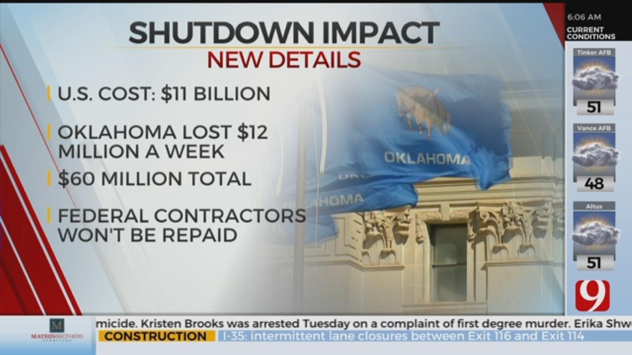Oklahoma Shutdown Losses Untracked, Unknown