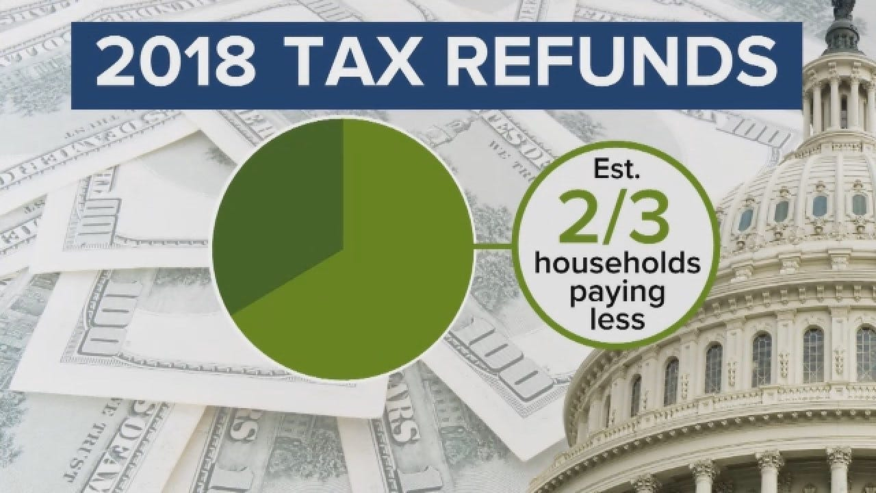 Tax Returns For 2018