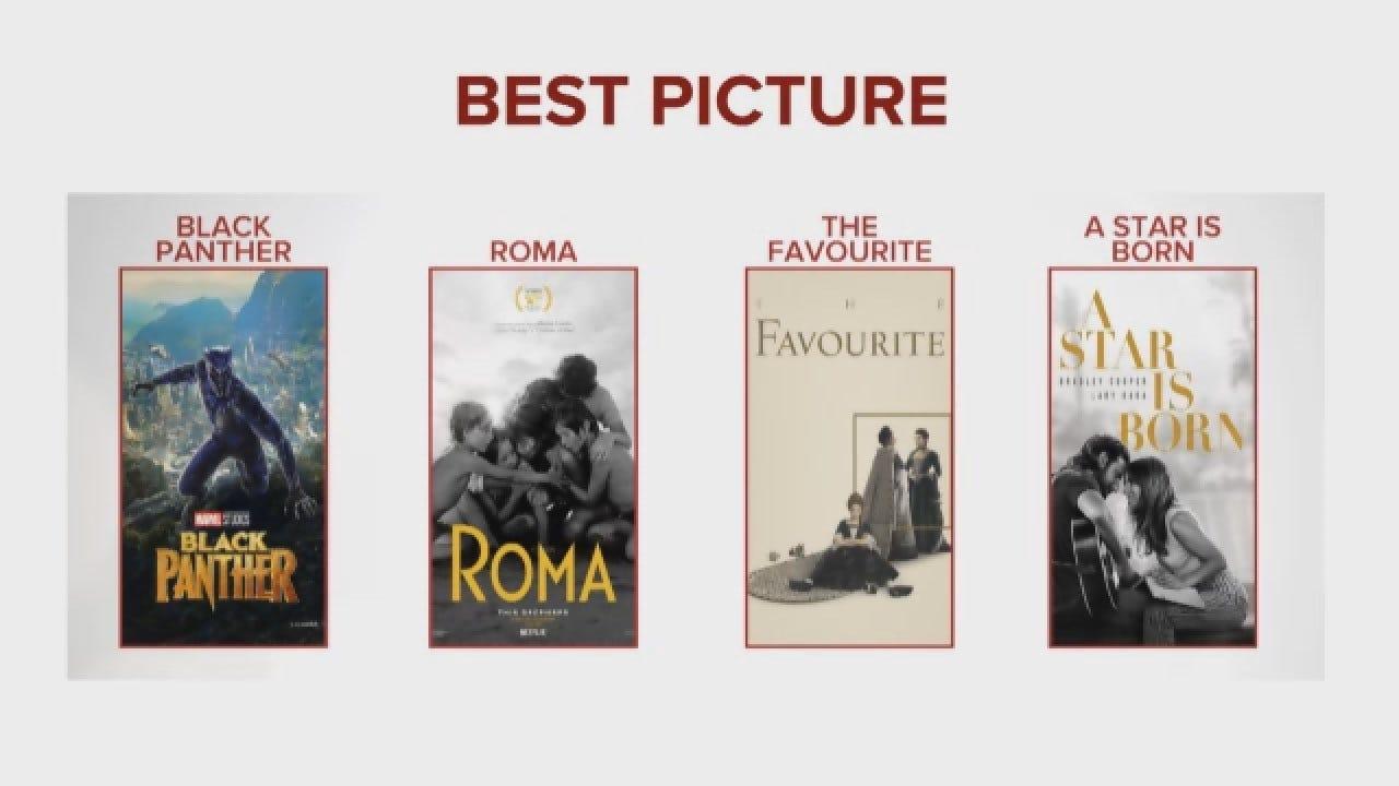 Academy Announces 2019 Award Nominations