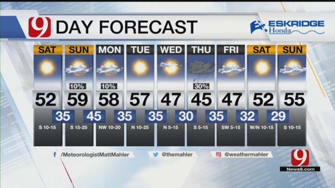 Saturday Morning Forecast