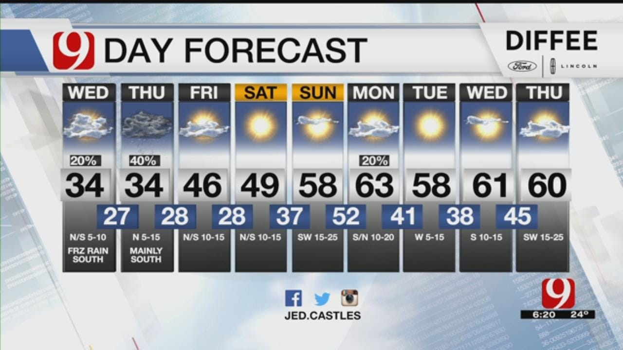 Wednesday Out The Door Forecast For January 2, 2019