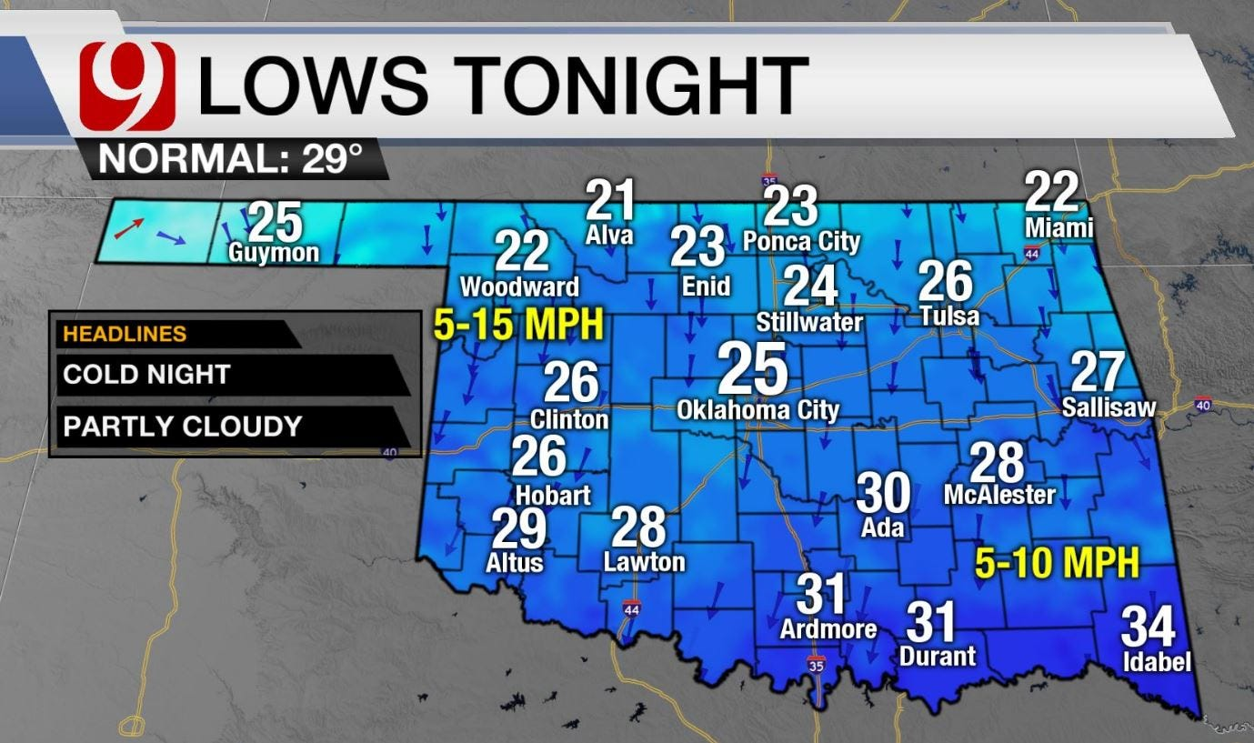 Friday Out The Door Forecast For December 28, 2018