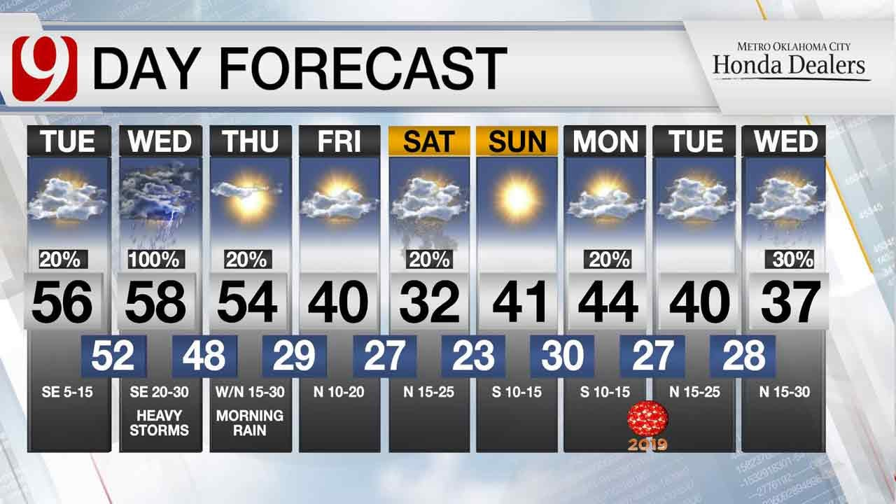 Christmas Morning Forecast