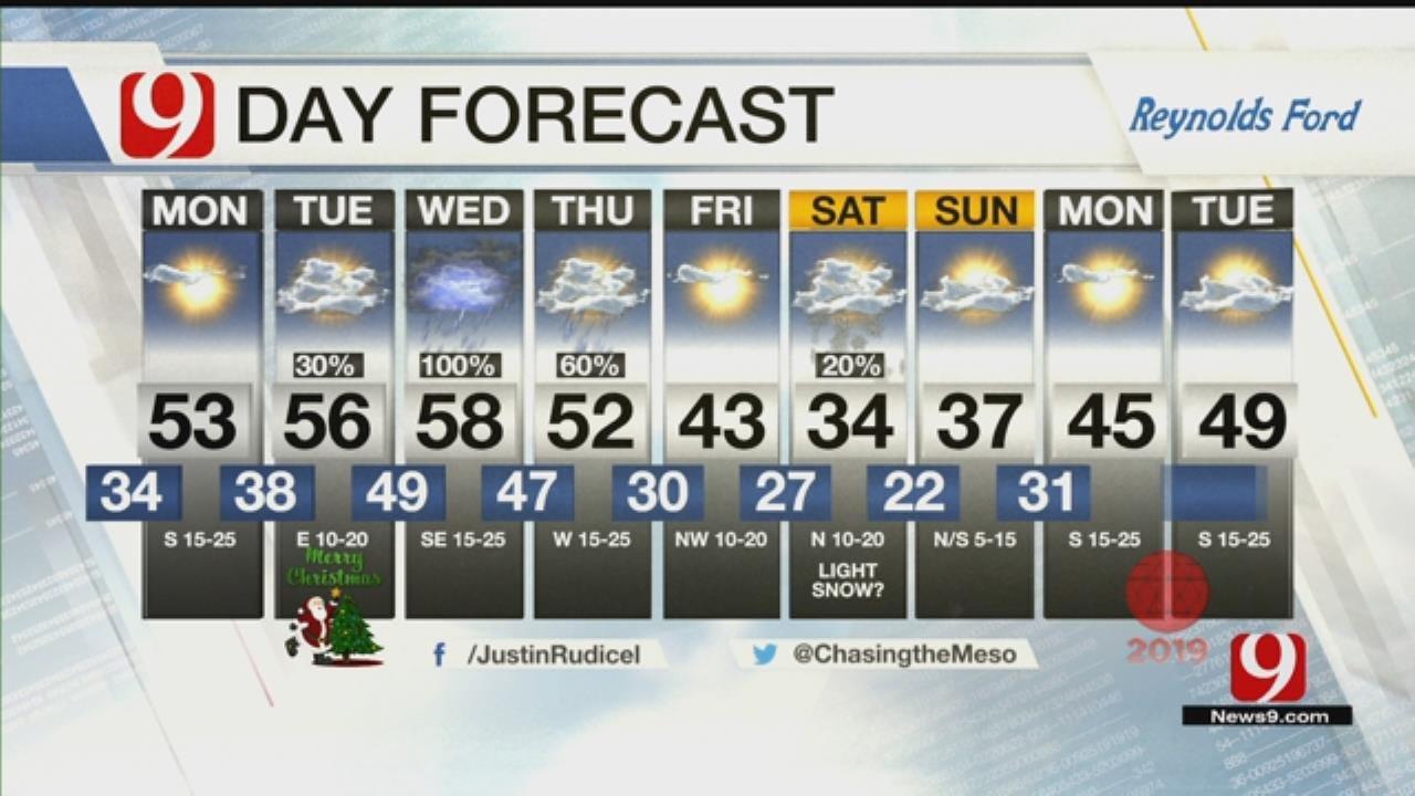 Christmas Eve Forecast
