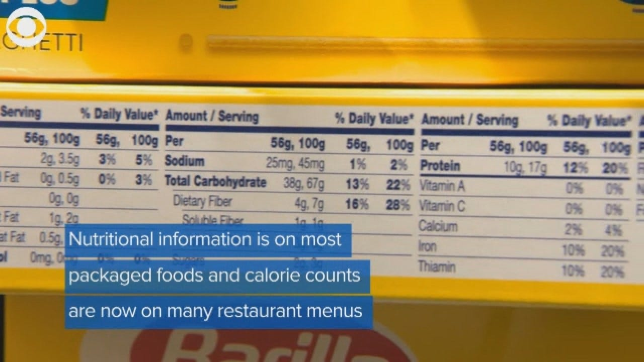 Survey: Food Labels Help People Make Healthier Choices