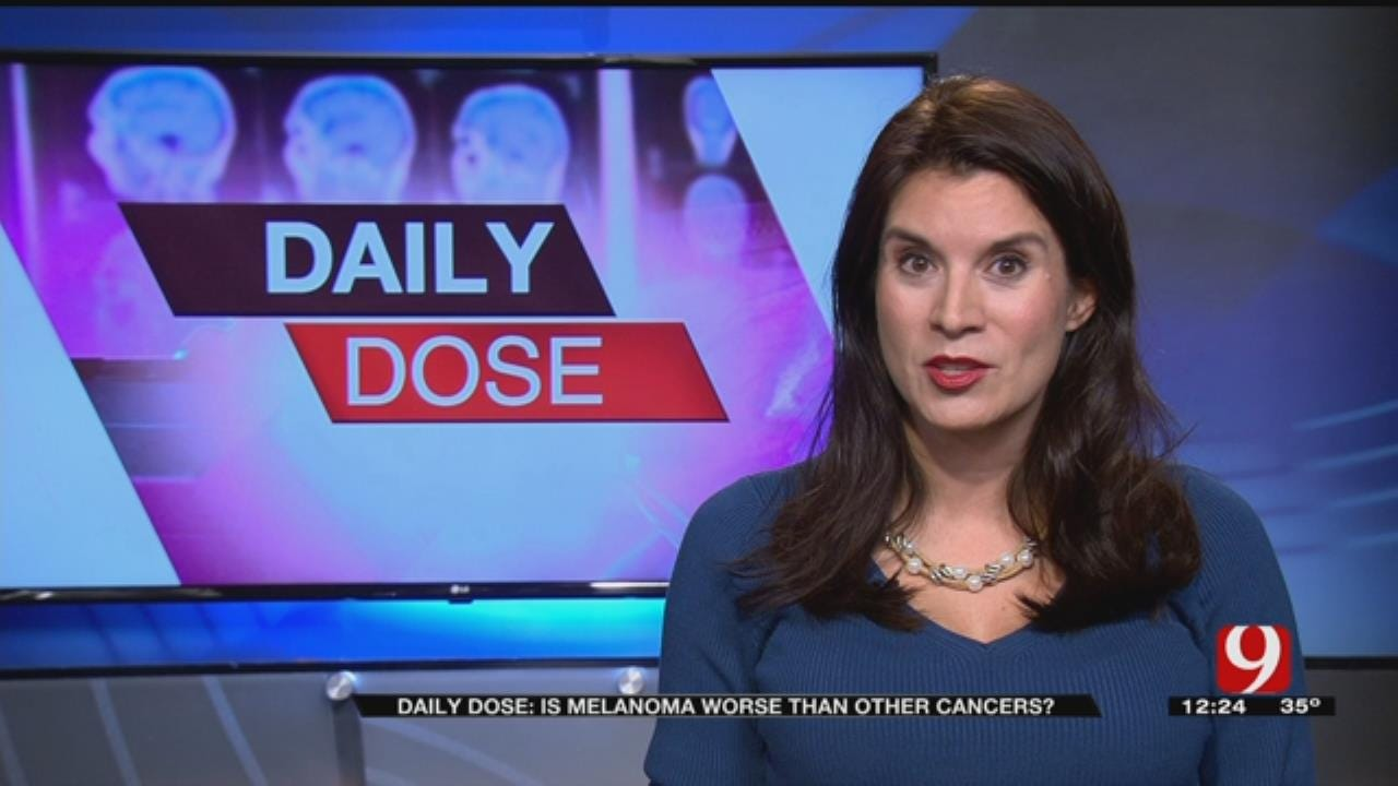 Daily Dose: Melanoma