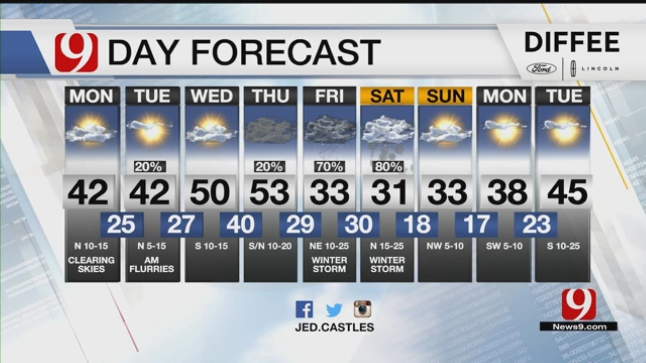 Monday Bus Stop Forecast For December 3, 2018