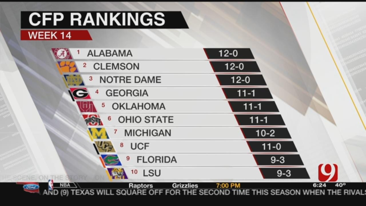 Sooners Up One Spot At 5 In College Football Rankings