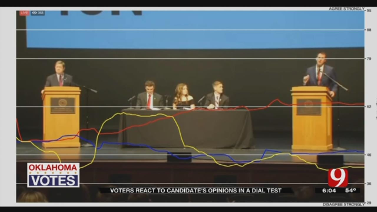 New Polling Tool Shows How Voters React To Candidate's Opinions