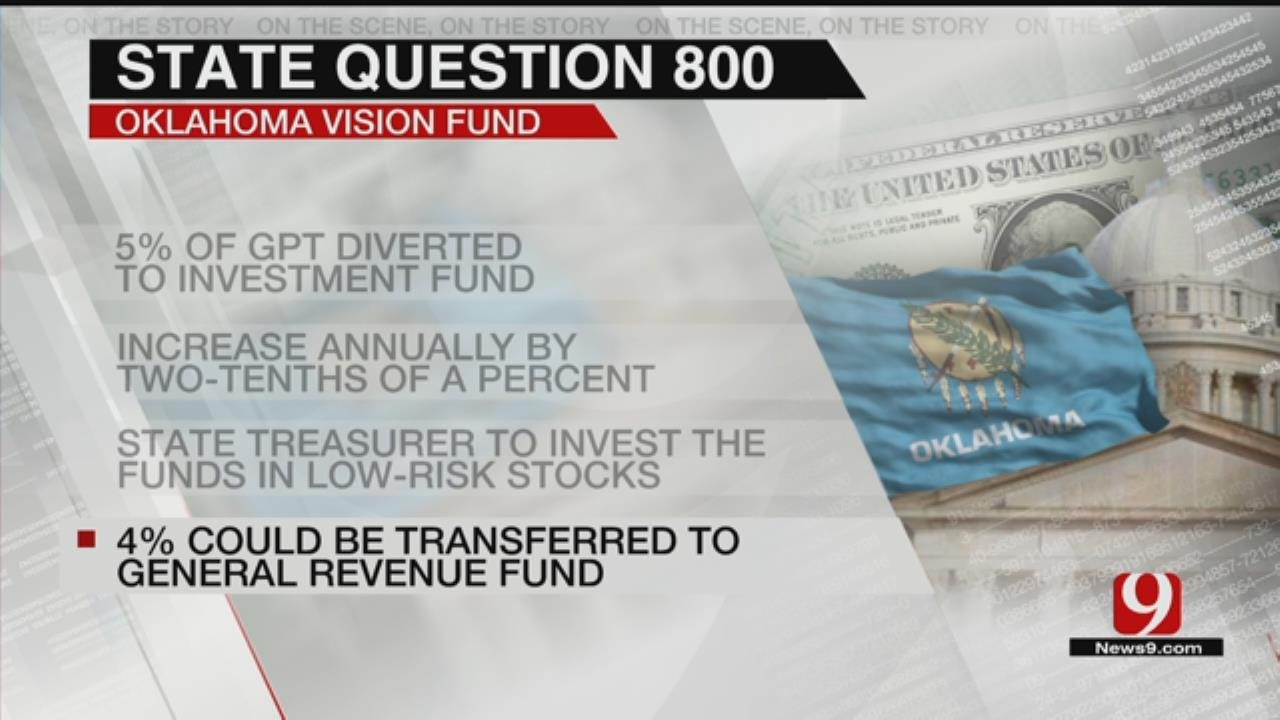 State Question 800: Oklahoma Vision Fund