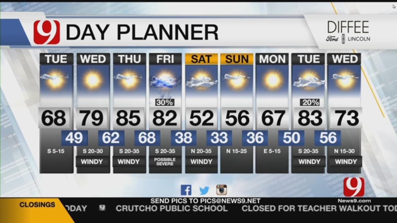 Tuesday Out The Door Forecast