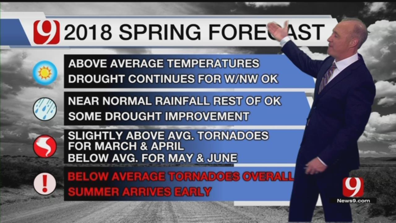 Spring Forecast