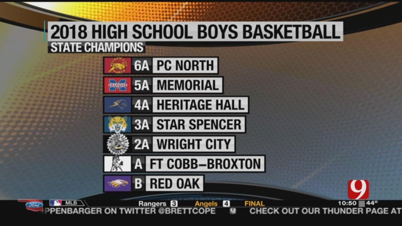 High School Hoops Championship Highlights