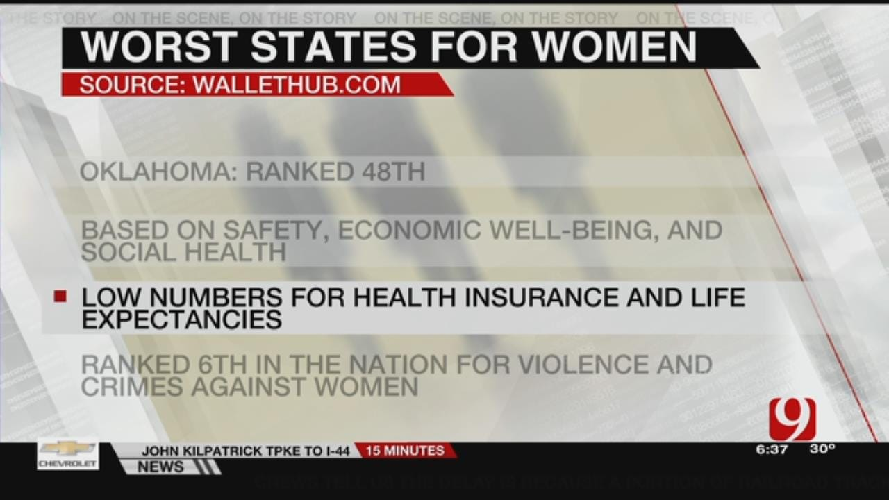 Survey: Oklahoma Named 4th Worst State For Working Women
