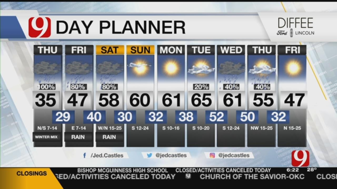 Thursday Out The Door Forecast