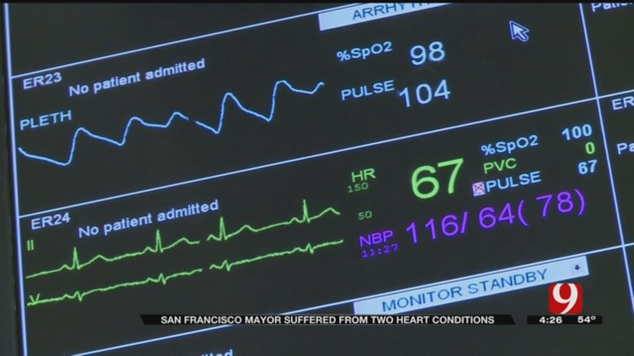 Medical Minute: Heart Attacks