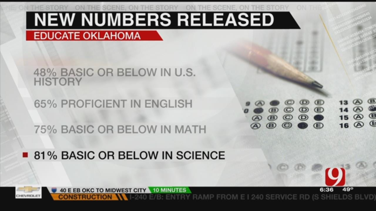 Latest Oklahoma Student Test Results Released