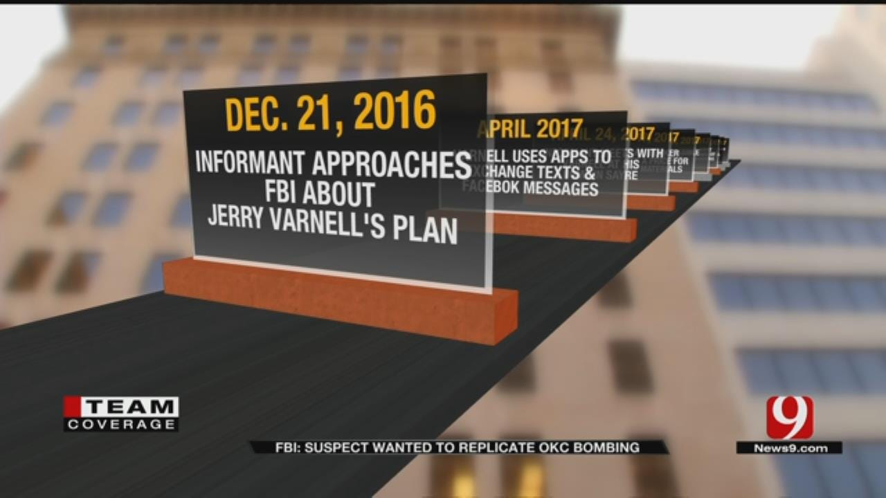 Timeline Of Events Leading To Arrest Of OKC Bombing Plot Suspect