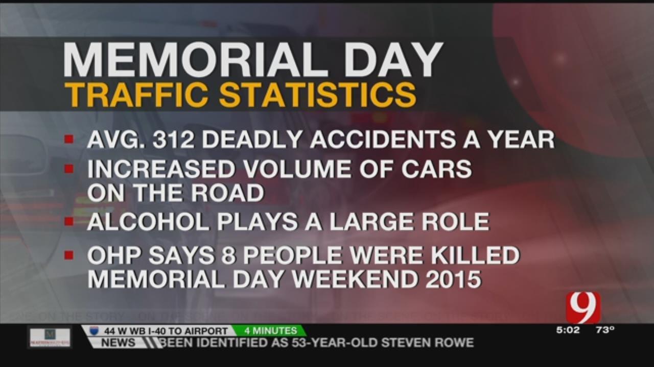 Memorial Day Weekend Deadliest Weekend Nationwide for Drivers