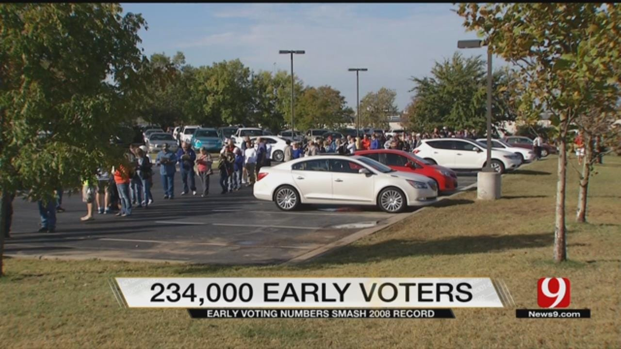 Early Voting Numbers In Oklahoma Smash 2008 Record
