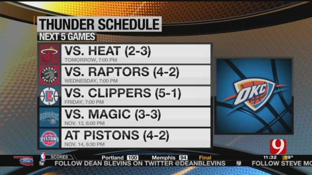 Thunder Looks To Win Homestand