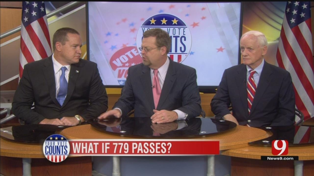 Your Vote Counts: State Question 779