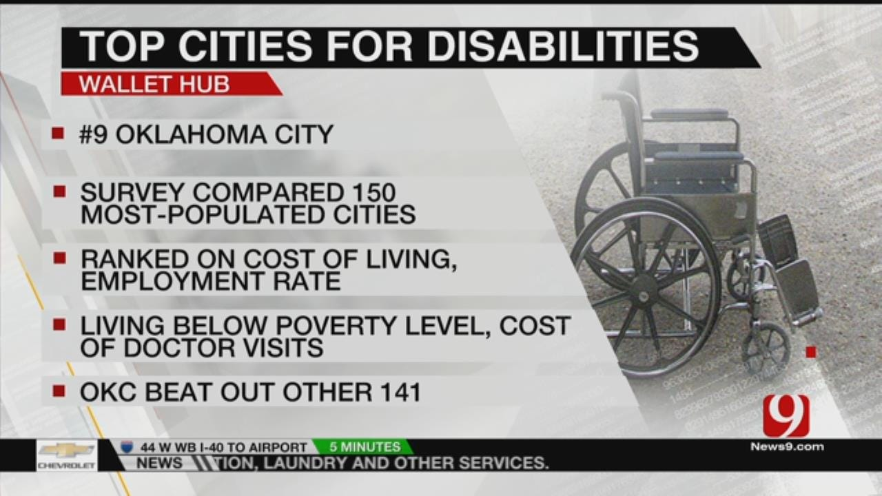 City Scores High As Best Cities for People with Disabilities