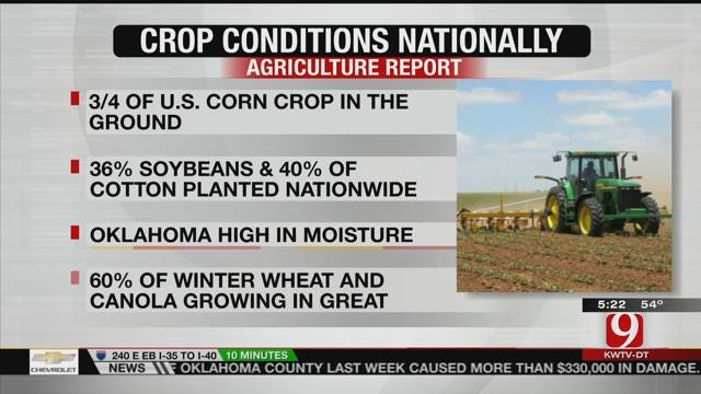 Agriculture Report: Update On National Crops