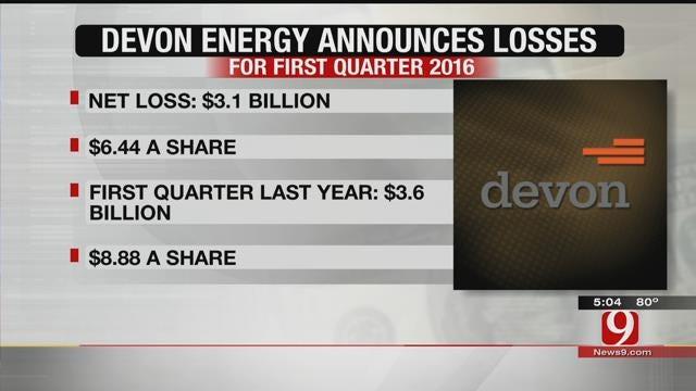 Devon Energy Announces Nearly $3.2 Billion Loss In First Quarter