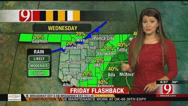 News 9 This Morning: The Week That Was On Friday, March 25