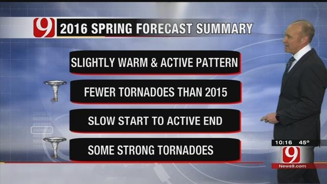 Oklahoma's Severe Spring Weather Outlook