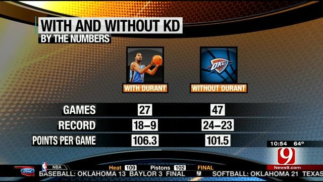 Playoff Race Heats Up For Thunder