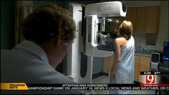 Medical Minute: Predicting The Spread Of Breast Cancer
