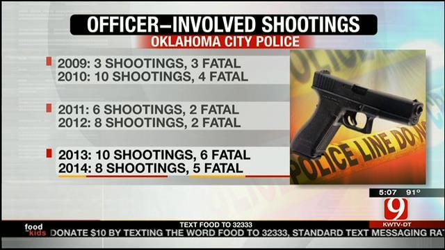 9 Investigates OKC Police Officer-Involved Shooting Incidents Since 2009