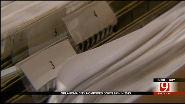 Homicide Rates Down In OKC For 2013