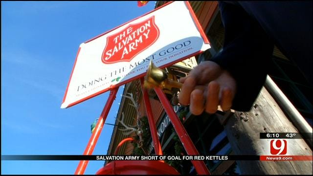 OKC Salvation Army Short Of Goal For Red Kettles