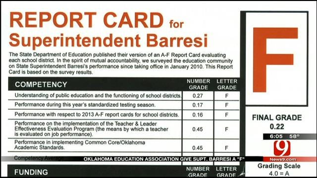 OK Education Association Gives State Superintendent An 'F'