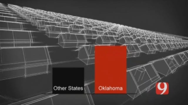 Oklahoma Insurance Rates – too high?