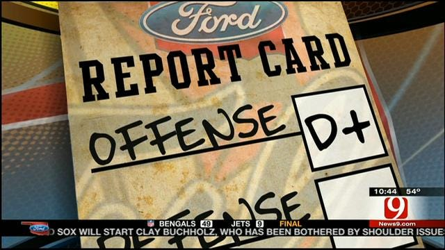 Tulsa Football Report Card