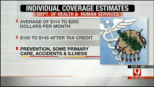 Numbers Reveal Health Care Costs For Oklahomans Under Obamacare