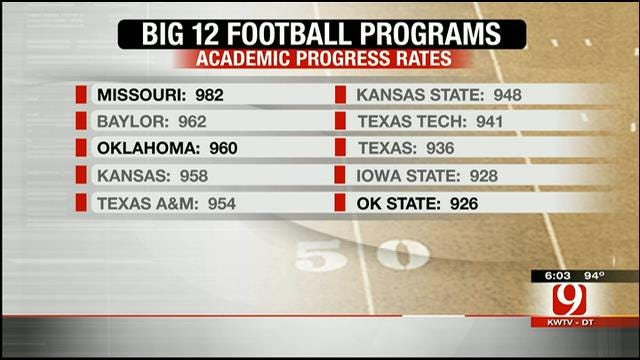 OSU Graduation Rates Among The Worst In The FBS