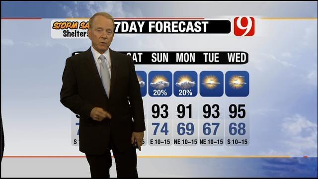 Gary's Final Forecast