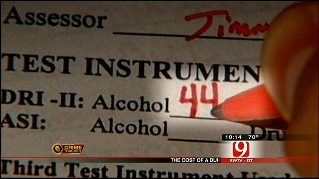 Is The Cost Of A DUI Deterring Offenders Or Benefiting The State?