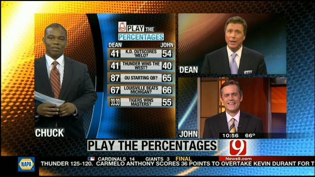 Play The Percentages: 4/7/13