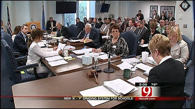 State Board A through F Grading System For Oklahoma Schools