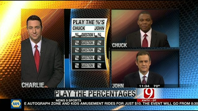 Play the Percentages: March 18, 2012