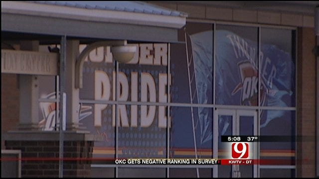 New Survey Ranks Oklahoma City No.4 In Negative Reactions