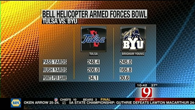 Tulsa Bowl Report